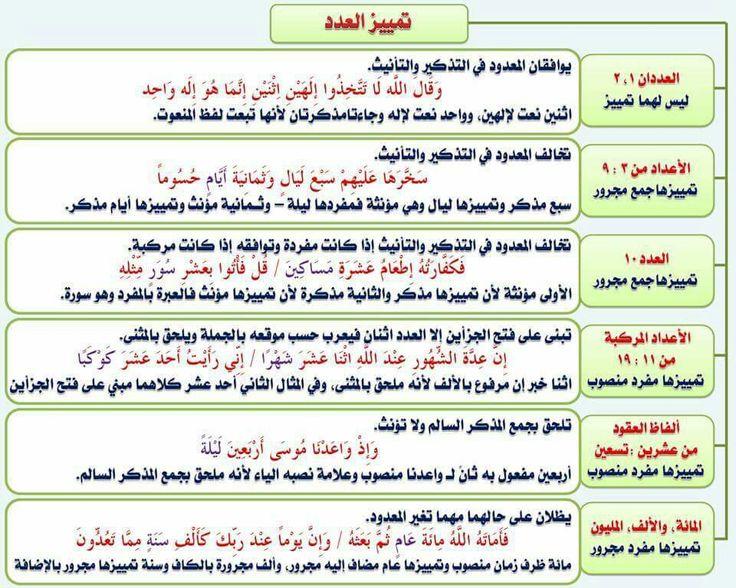 Caftan Morrocco Jellaba Caftan D Or Arabic Language Learn Arabic Language Learning Arabic