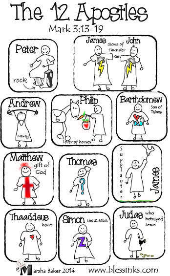 1000  images about sunday school on pinterest
