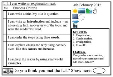 Example of a learning intention sticker where success criteria are non-contextual and provide guidance for students while they are writing