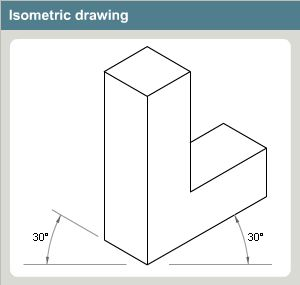 Isometric Drawing | Fun with Design and Technology in Singapore