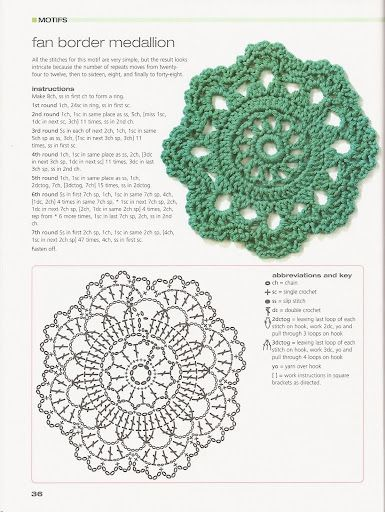 Excelente idéia para porta copos Crochet flowers with diagram #36
