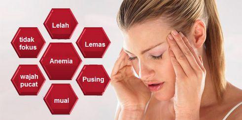 apa saja penyakit kronis yang bisa menyebabkan anemia? Coba anda simak disini
