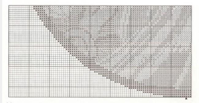 "Borduurpatroon Kruissteek ""De Maanden"" van Alfons Mucha *Cross Stitch Pattern ""The Months"" ~Mei 5/6~"