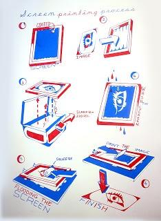 ©Kristinz Veritaz Design / how screen printing works