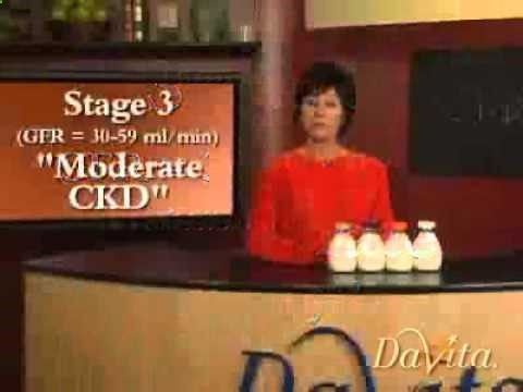 Stages of Chronic Kidney Disease (CKD)