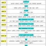 liste-mots-a-encoder