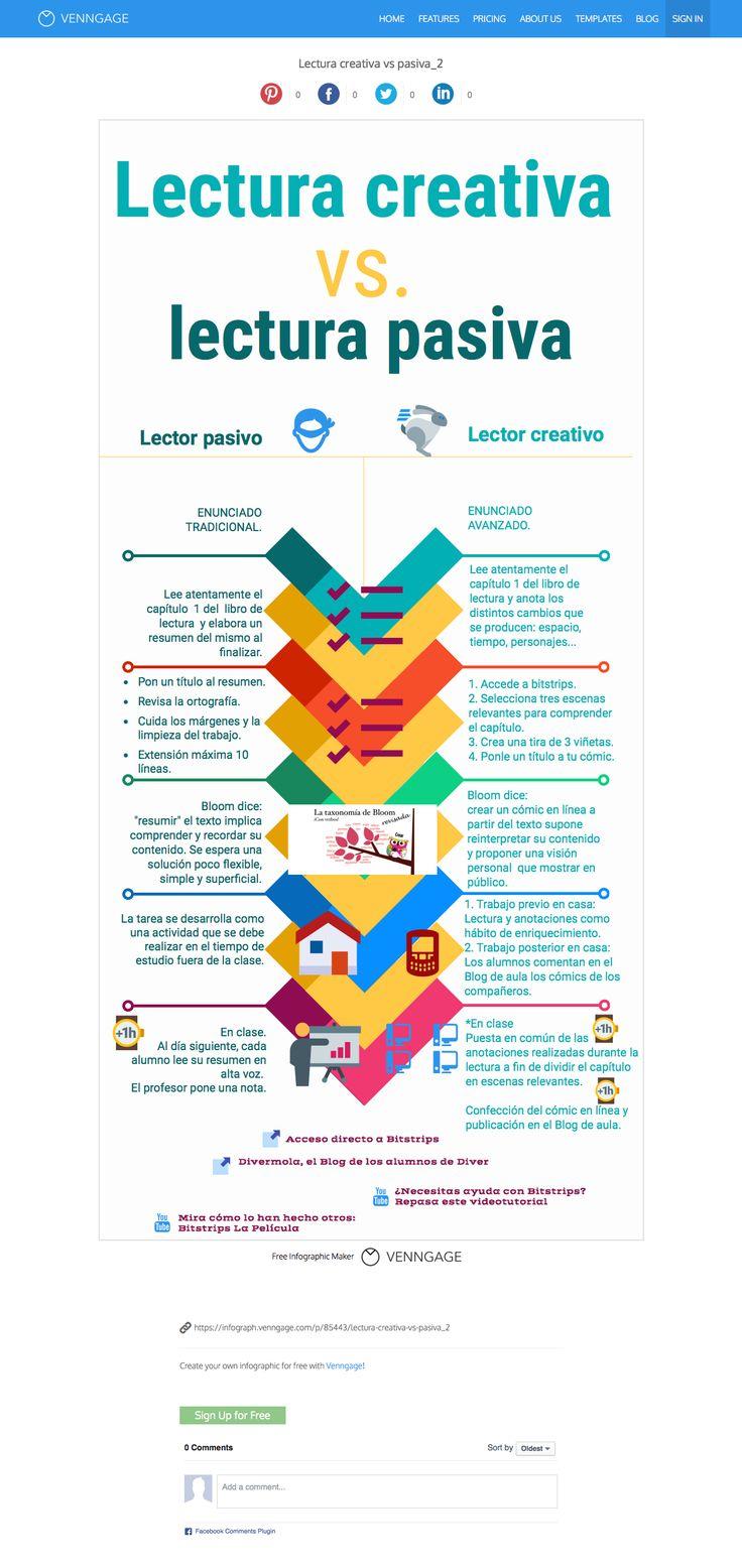 55 best Clases images on Pinterest   Ap spanish, Spanish language ...