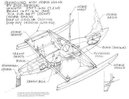 Trimaran Hull Design | Trimaran Sailboat Plans | Sailboats ...