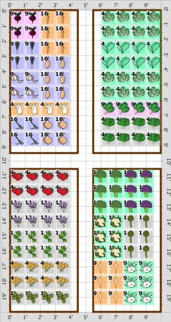 Garden Design Plans images of garden design planning typatcom Best 25 Garden Planning Ideas On Pinterest