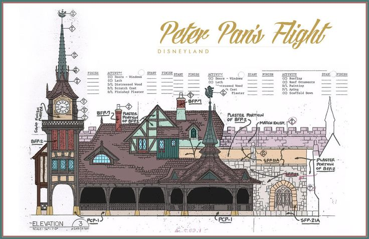Disneyland - Peter Pan's Flight - Blueprint (Digital) by ModelingDisney on Etsy https://www.etsy.com/listing/247856841/disneyland-peter-pans-flight-blueprint