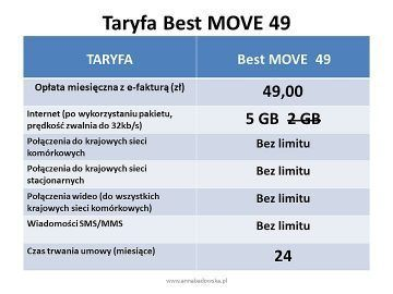 BEST MOVE 49 oferty z telefonem