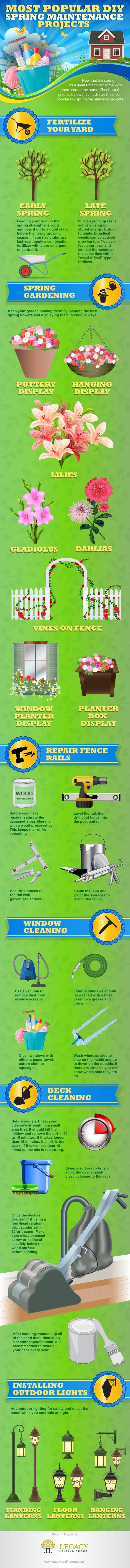 DIY Most Popular Spring Maintenance Projects