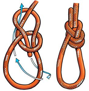The Yosemite Bowline can be used in conjunction with a stopper knot to secure a rope to a climber.