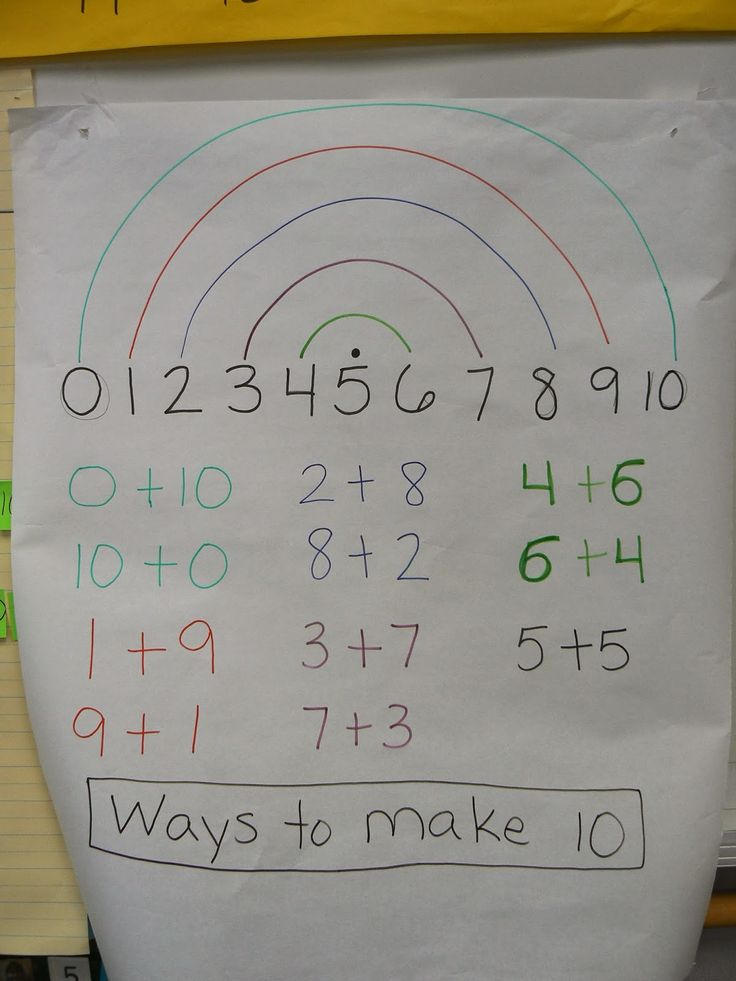 Ways to Make 10 Rainbow! Such a great visual-- would be great for those who need review! From Mrs. T's First Grade Class: Make the Sum #math