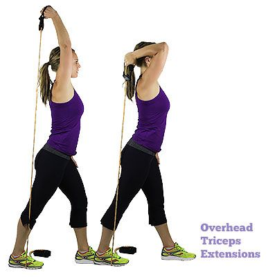 Tricep extension