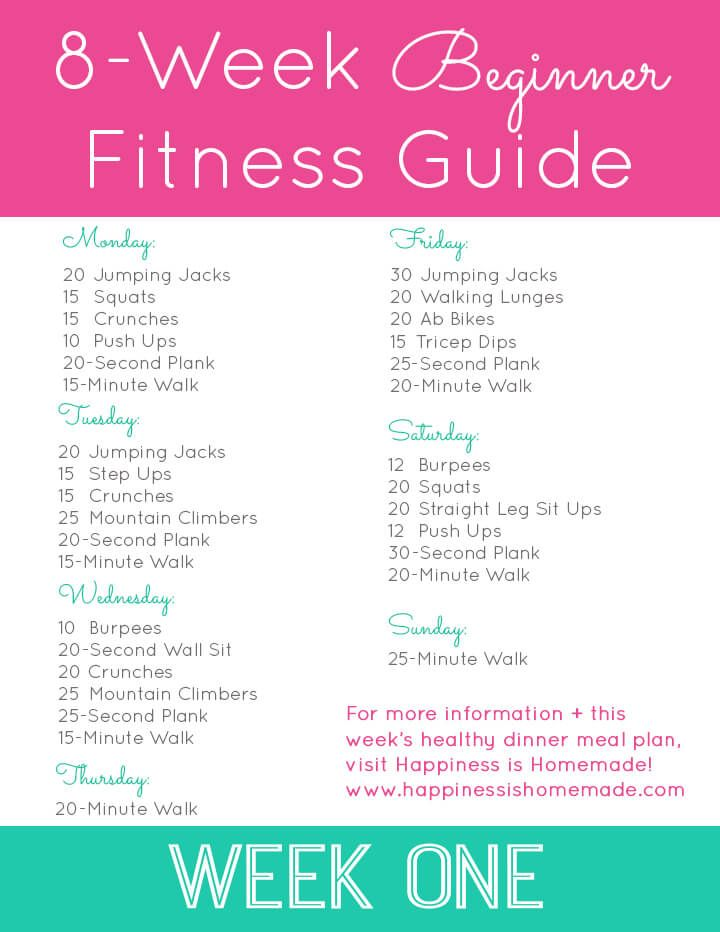 8-Week Beginner Fitness Jumpstart - Week One Workout Plan web