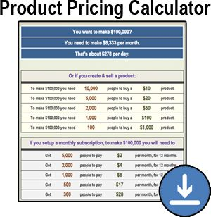 Ms De  Ideas Increbles Sobre Price Calculator En