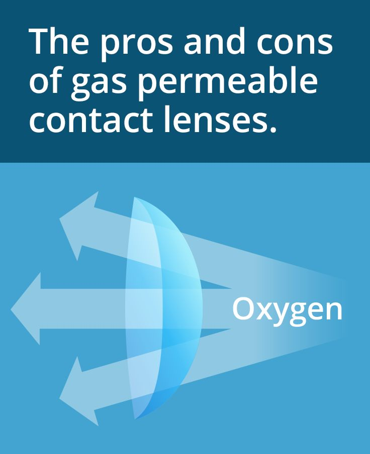 Find out when rigid gas permeable contacts can be a better choice than soft contacts.