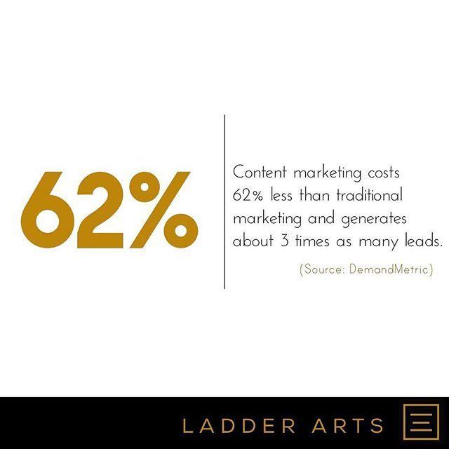 Stats that speak for themselves!⠀ ⠀ #stat #information #data #FACT #marketingfacts #business #socialmedia #marketing #sales #infographic #dubai #mydubai #abudhabi #newyork #london #uae #pakistan #Islamabad #Karachi #marketingtips #biztips #marketingstrategy #success #businesstips #business #love #photooftheday #qotd
