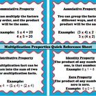 Descriptions and examples of all of the properties of multiplication on one easy sheet for reference.    On it are: Commutative Property, Associative...