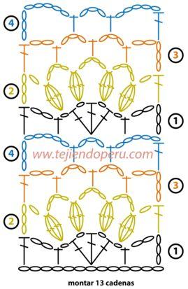 cenefa para aplicar tejida a crochet # 5