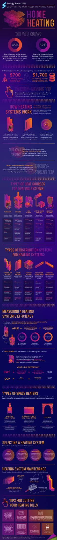 Our new Energy Saver 101 infographic lays out everything you need to know about home heating -- from how heating systems work and the different types on the market to what to look for when replacing your system and proper maintenance. Not to mention, it shares tips of lowering your heating bills.