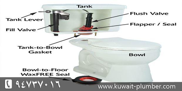 ما هي مكونات المرحاض ؟ | www kuwait-plumber com | Toilet