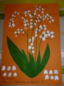 Les petits loulous ont trempé leur index dans la peinture blanche et l'ont appliqué avec notre aide autour des tiges. Avec un cure dent, nous avons « tiré » sur les ronds de peinture pour faire les pointes des fleurs de muguet