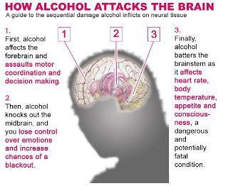 #Alcohol treatment centers can take away alcohol #addiction. #hawaiirehab www.hawaiiislandrecovery.com