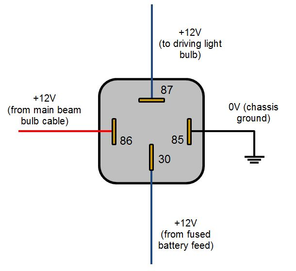 automotive relay guide 12 volt planet for wiring diagram