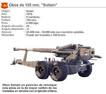 Obus Soltam - Los obuses M-68 y M-71 Soltam en servicio con el Ejército chileno, construidos por la firma Soltam Group con asiento en Haifa. El Soltam M-68 se desarrolló a fines de los años 60 y su producción comenzó en los años 70, el M-68 tiene un tubo de 5.18 mts, sus ruedas provistas de frenos le permiten ser tractado a 100 kms/h, la munición que utiliza es la standard OTAN, este obús dispara proyectiles de 43,7 kgs a distancias de 21.000 mts a una velocidad inicial de 725 mts/s) aunque…