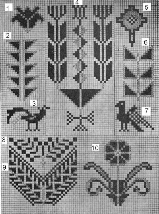 traditional Palestinian embroidery patterns