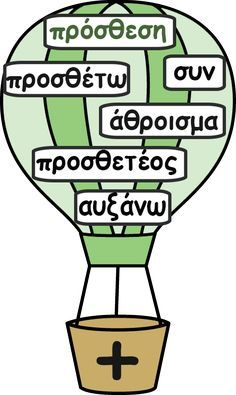 Λεξιλόγιο για πρόσθεση