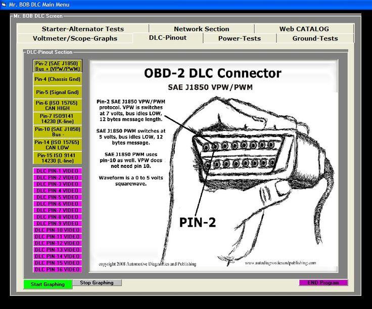 DLC Pinout jpg 907 times 753 Mr BOB DLC Pinterest Bobs
