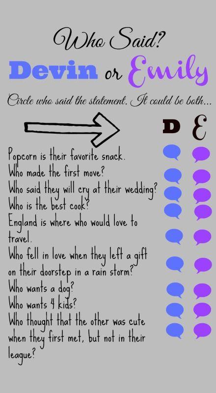 Bridal shower question card