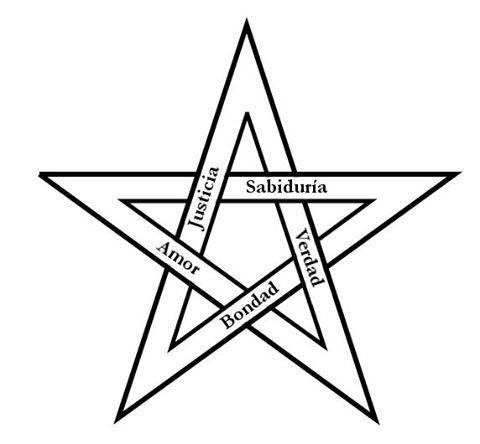 """""""Todos conocen el pentagrama, la estrella de cinco puntas. Nuestro Maestro Peter Deunov, nos dijo a menudo que el pentagrama representa al ser humano que posee las cinco virtudes perfectamente desarrolladas: bondad, justicia, amor, sabiduría y verdad. Desde otro punto de vista, el pentagrama representa también los cinco sentidos: tacto, gusto, olfato, oído y vista.  El"""