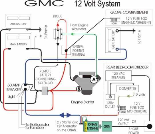 caravan 12v wiring diagram plumbing rv water tanks 12 volt wiring and battery tray | gmc motorhome ...