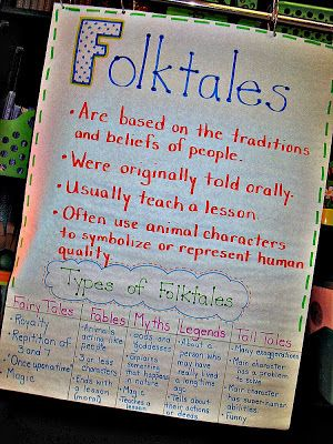 Teachers can use this Folktales anchor chart  to frame Unit 2 in Grade 6: Folklore: A Blast from the Past