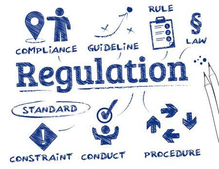 Innovación y regulación. 06/12/17