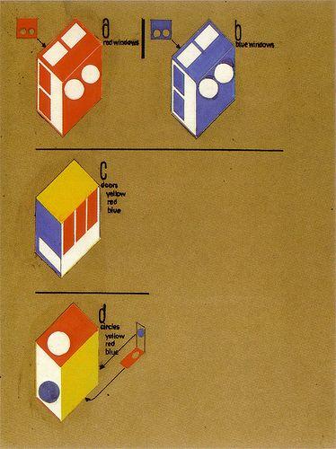 Documentation: blocks: Ladislav Sutnar