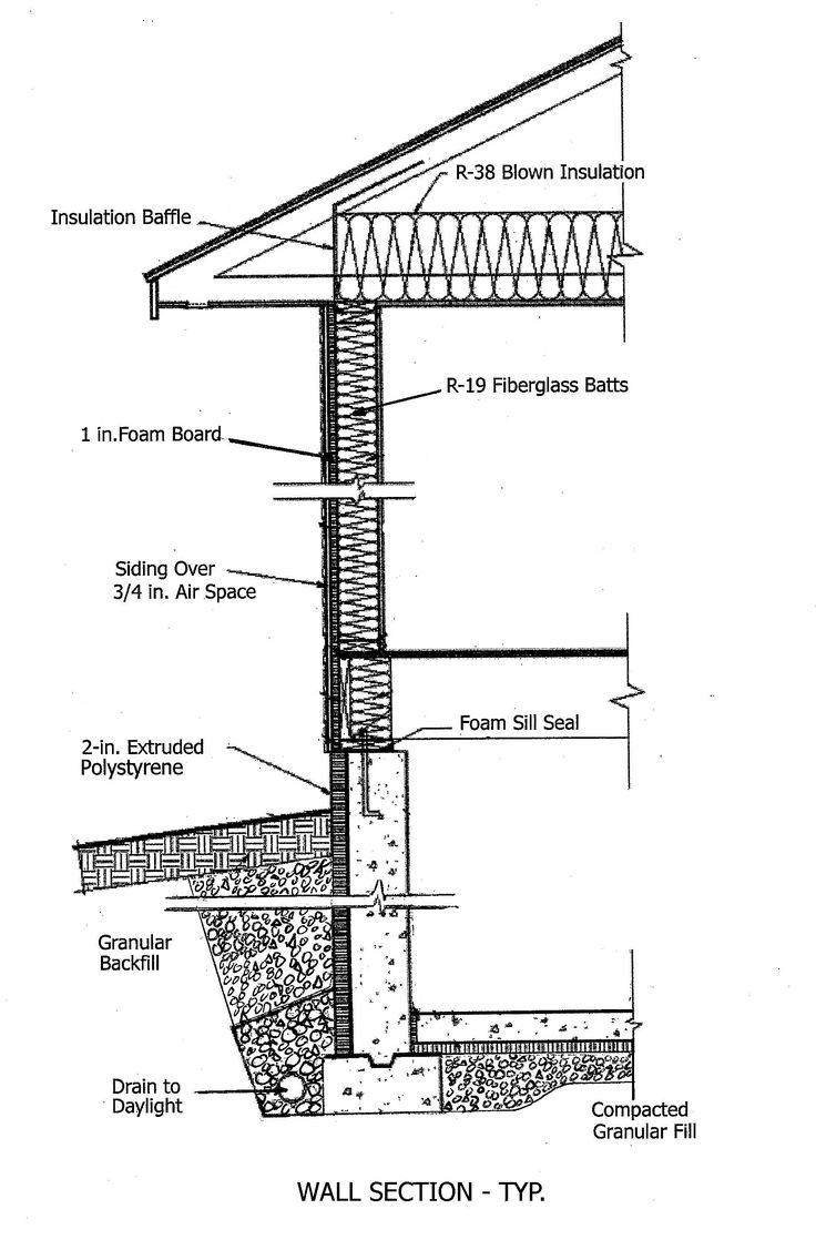 Typical Wall Section | School  drafting | Construction drawings, Unique architecture, Construction