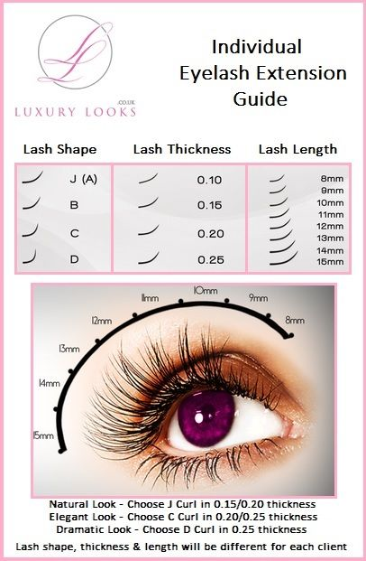 Individual Eyelash Extension Guides