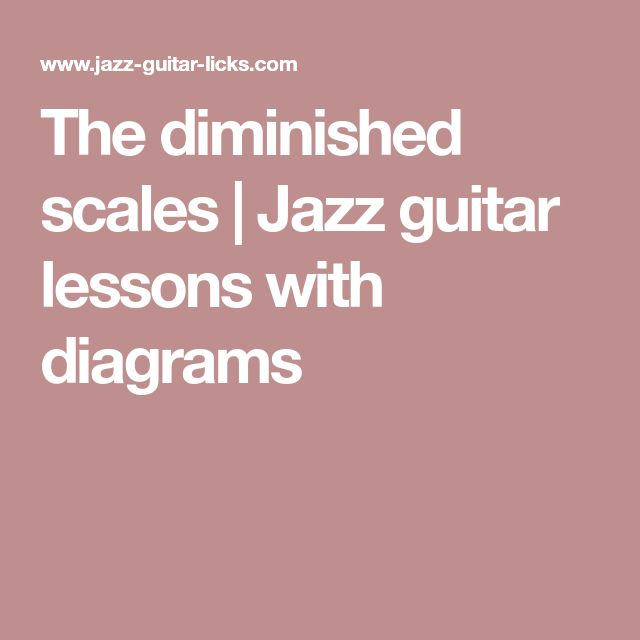 The diminished scales | Jazz guitar lessons with diagrams