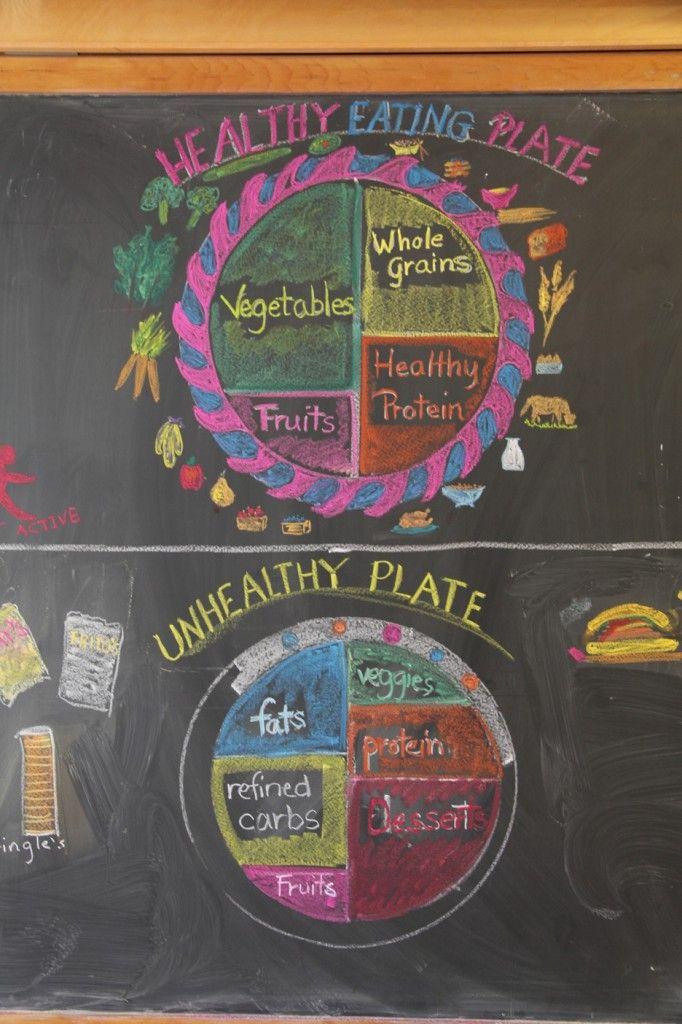 Waldorf ~ 7th grade ~ Human Physiology ~ Food Choices ~ chalkboard drawing