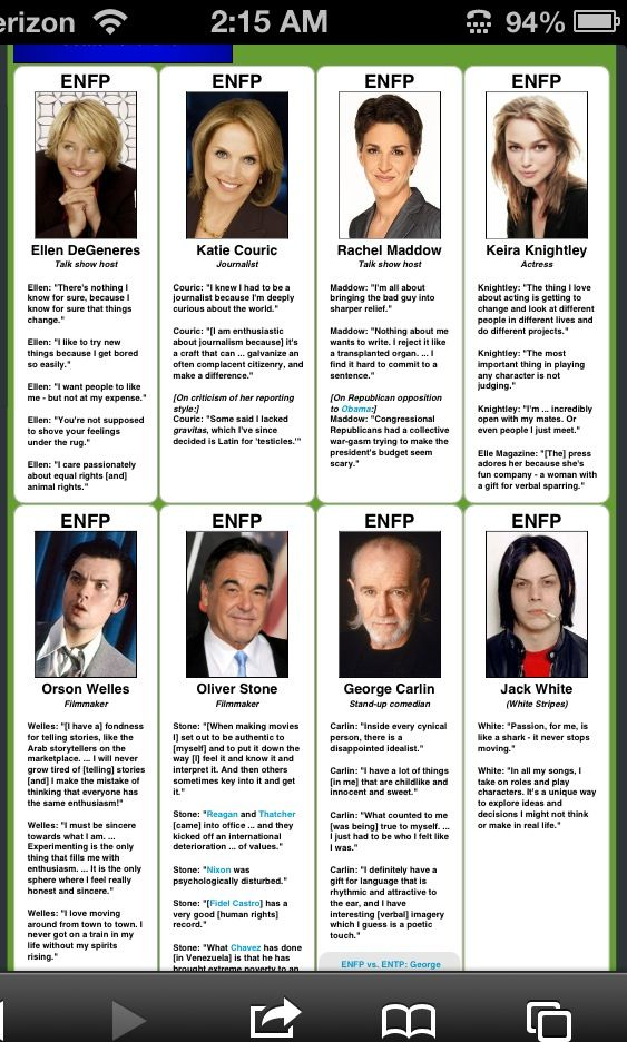 47 Famous People with the ENFP Personality Type ...