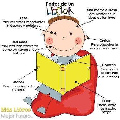 Importancia de la lectura!