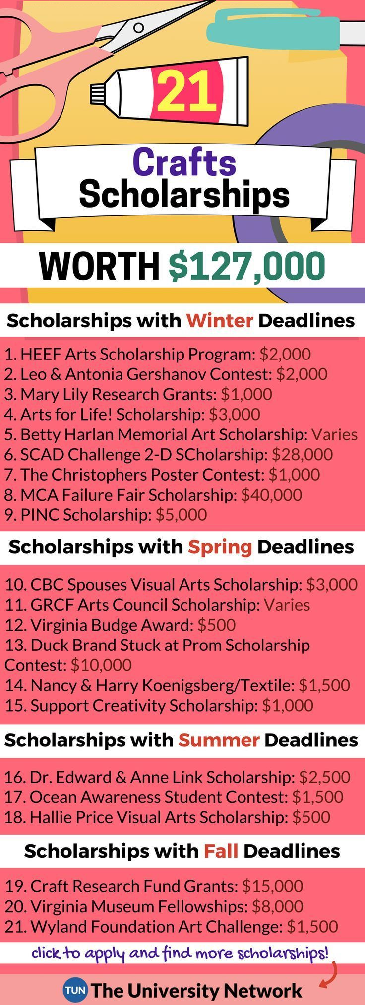 mas scholarship essay Scholarships are available for individuals with a passion for tackling  these  attributes should be highlighted in your mba application, scholarship essay and.