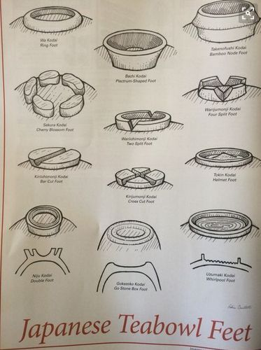 musing about mud: technical tuesday: Japanse Teabowl Feet