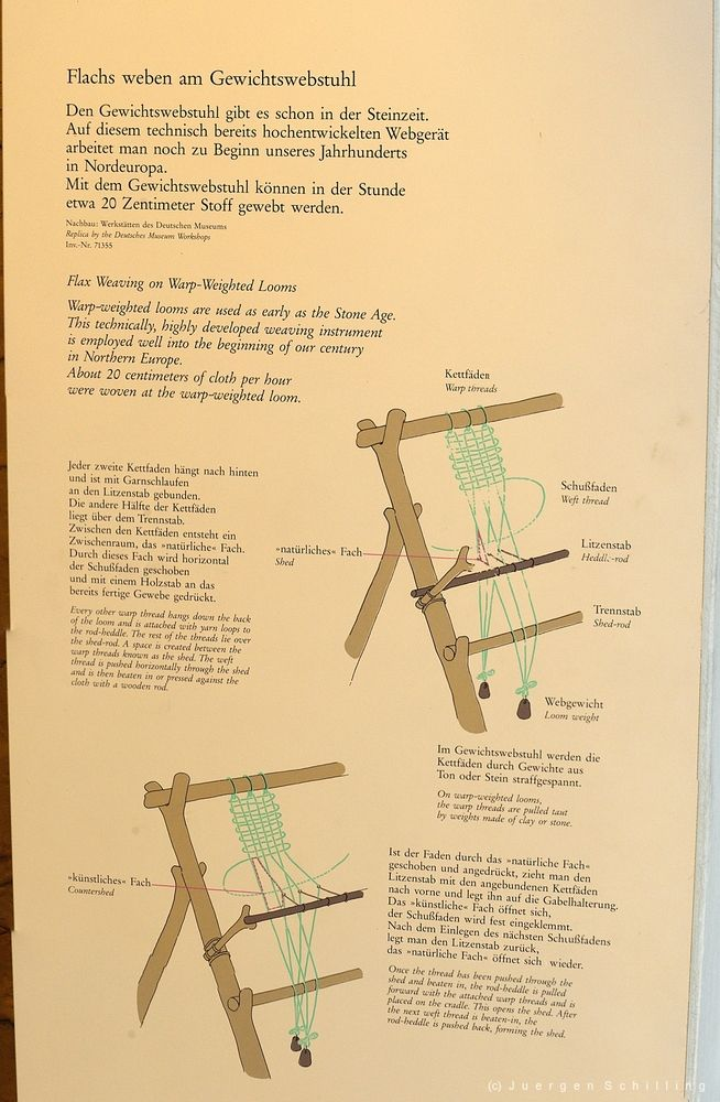 info diagram on the warp-weighted loom at the Deutsches Museum
