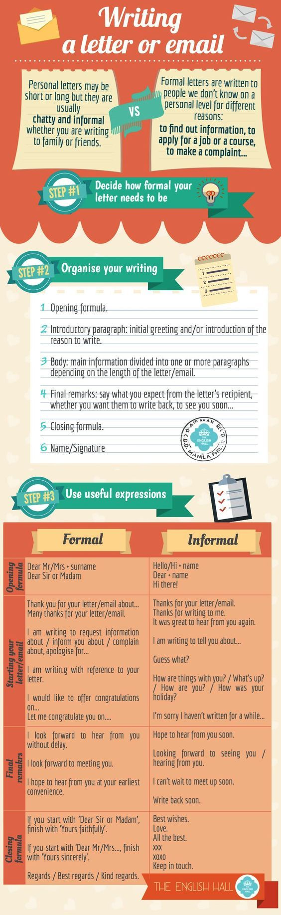 Linking words for essay writing